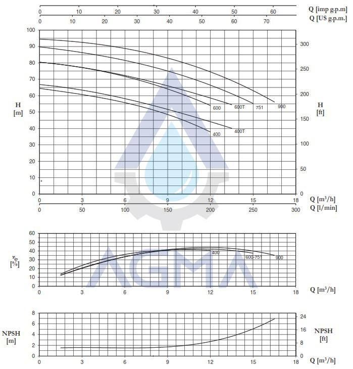 قیمت پمپ آب پنتاکس Cb