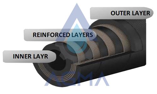شلنگ پمپ پریستالتیک صنعتی Flow Max