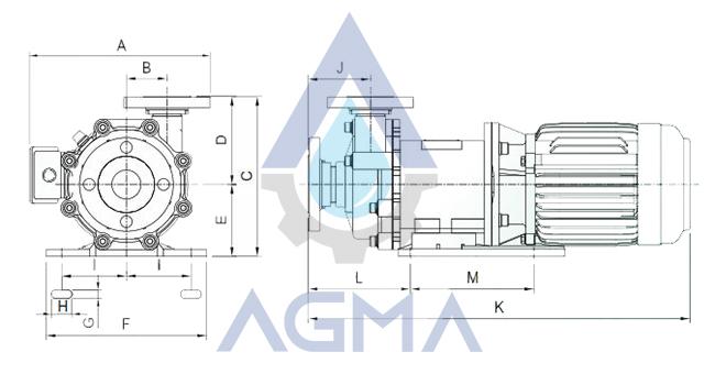 ابعاد و اندازه پمپ پلیمری مگنتی تراندین TMD 37-350
