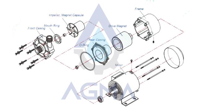 فروش پمپ مگنتی تراندین TMD 06-25