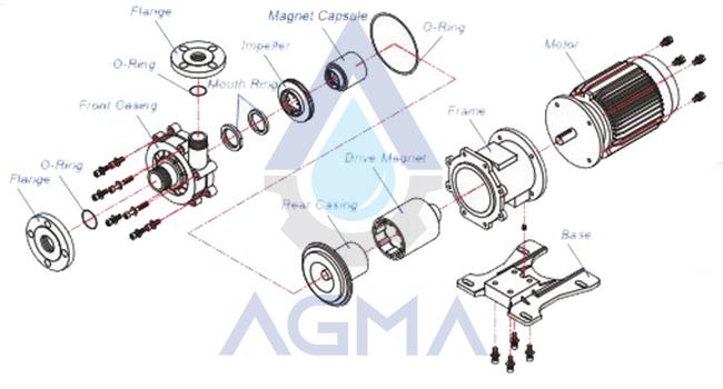 فروش پمپ مگنتی تراندین TMD 374-350